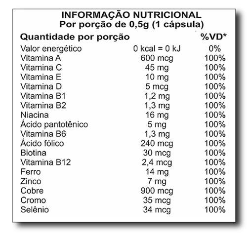 Informação nutricional do medicamento New Hair. Contém informações importantes, para saber se tem alergia em algum componente do medicamento.